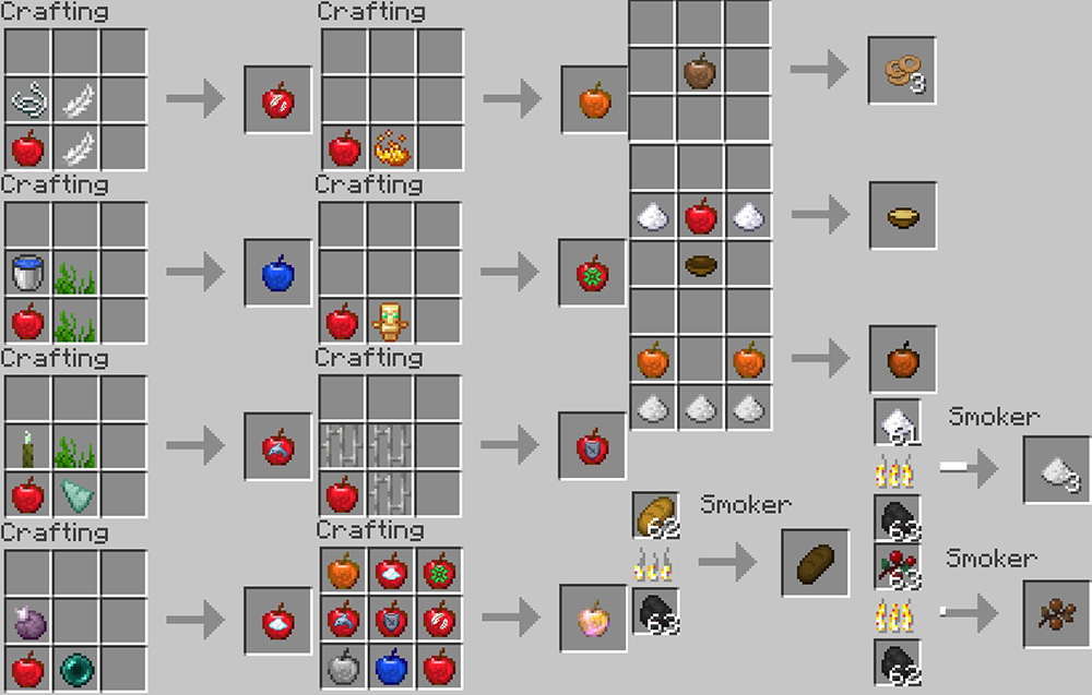 AppleZ mod for minecraft screenshots 03