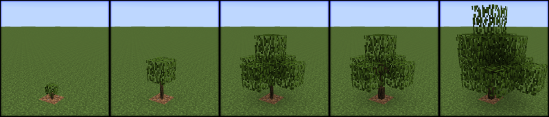 Dynamic-Trees-Mod-1.png