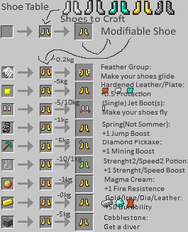 ExtraShoes-Mod-4.png