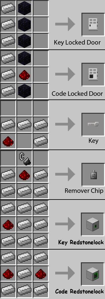 Key-and-Code-Lock-Mod-1.png