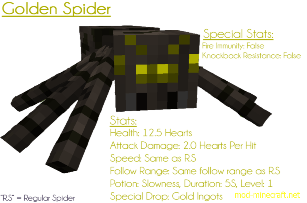 Ore-Spiders-Mod-5.png